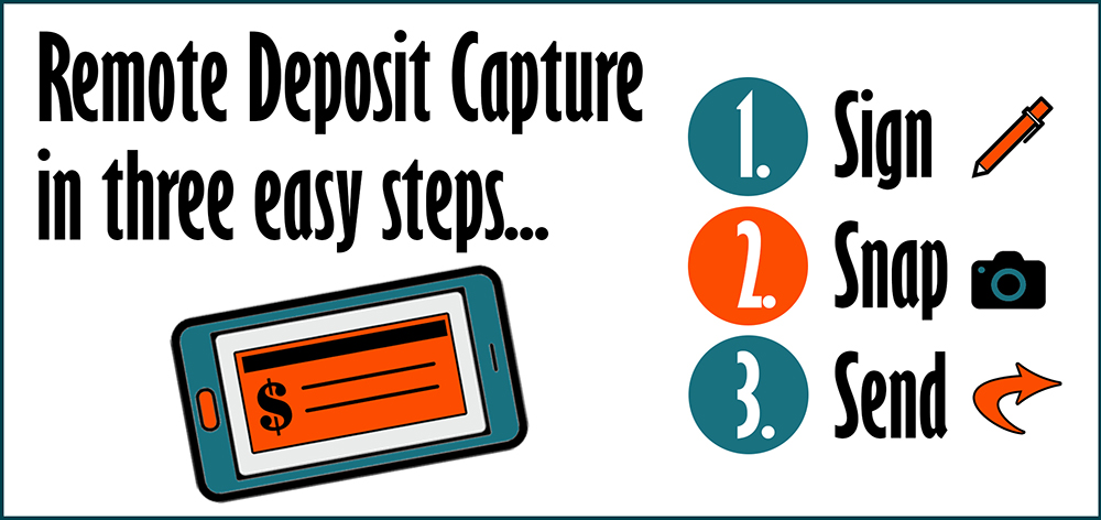 Remote deposit capture in three easy steps!  Sign, snap, and send.